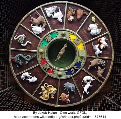 zodiac-map