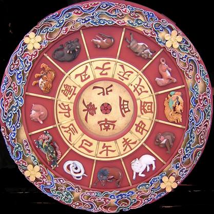 chinese-zodiac2